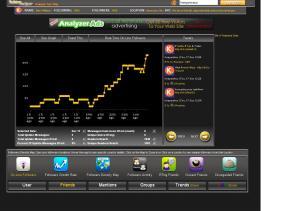 Tips, e-marketing, business, Twitter Analyzer,Twitter, Tools, Productivity, Free